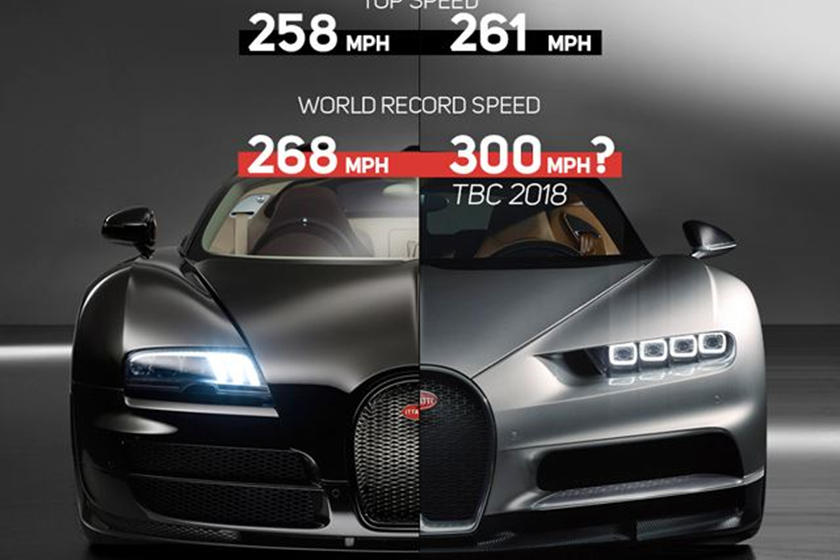 We Spoke With Bugatti: Chiron Owners Will Never Go Faster Than 261 ...