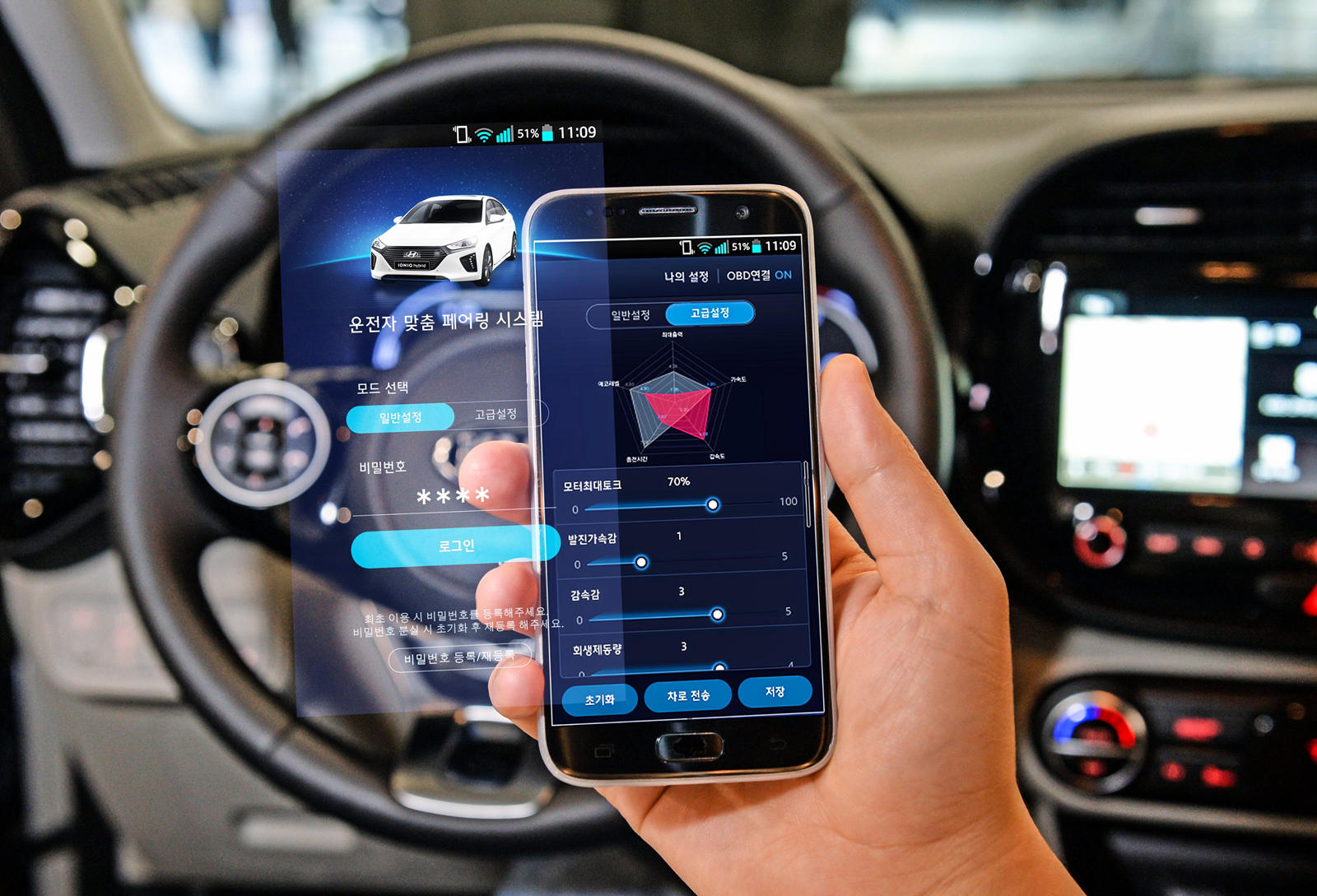 Hyundai's New Smartphone Tech Is Insanely Cool