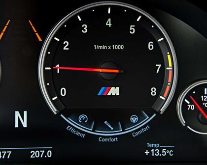 2017 BMW X6 M 4dr SUV Gauge Cluster