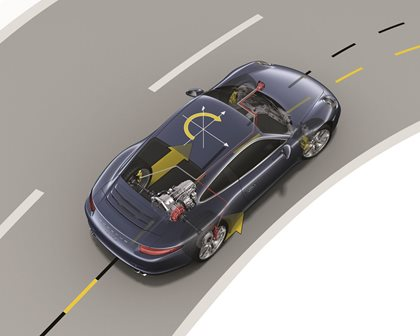 Why Torque Vectoring Makes Driving So Much Fun