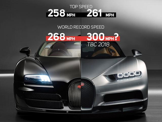 Top speed bugatti veyron
